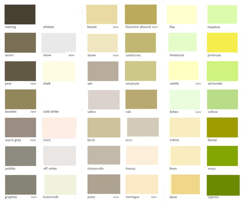 Walmart paint color chart
